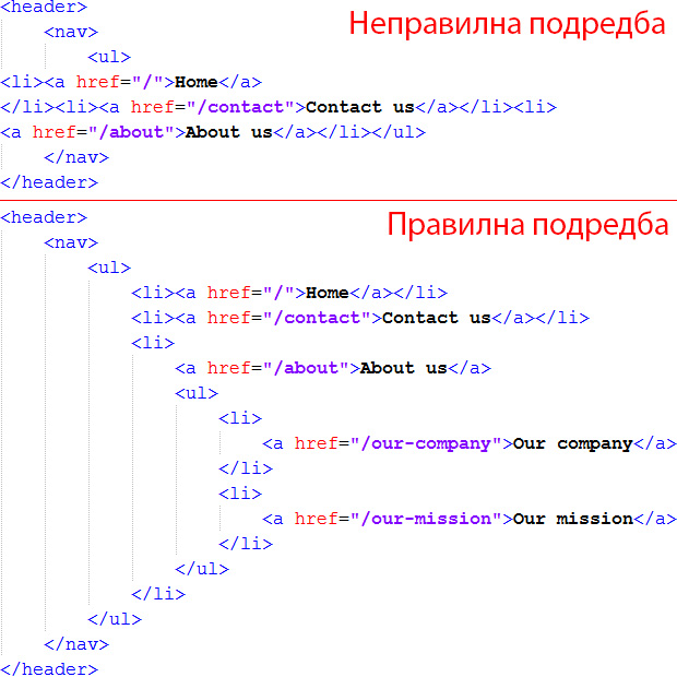 11 принципа за поддържане на чист HTML код